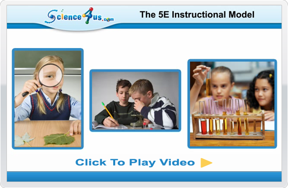 5e Inquiry Based Instructional Model